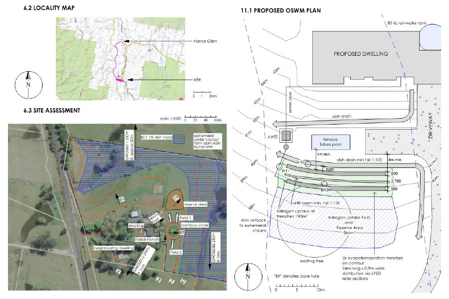 examples of site analysis and plans for on site waste water